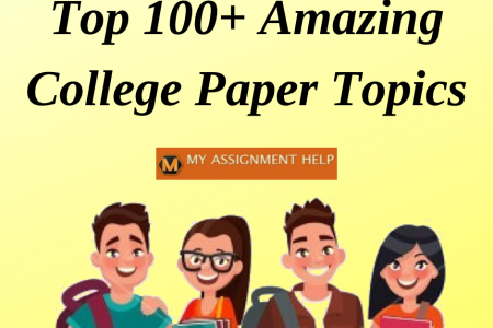 Top 100+ Amazing College Research Paper Topics Infographic