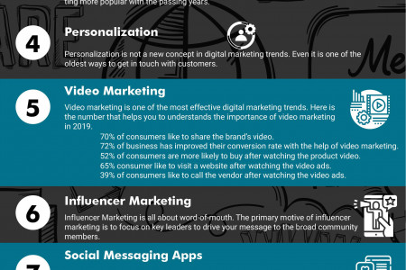 Top 11 Digital Marketing Trends To Follow In 2019 Infographic