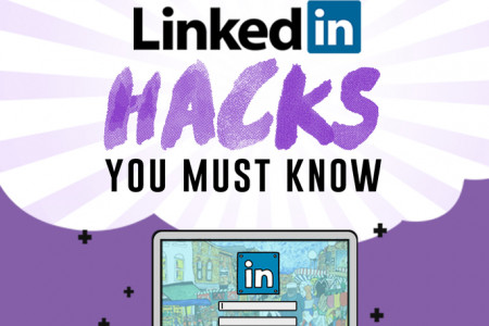 Top 12 LinkedIn Hacks You Must Know Infographic