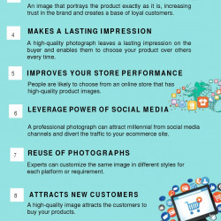 Top 14 Advantages of Using Photo Editing Services For Your eCommerce Business