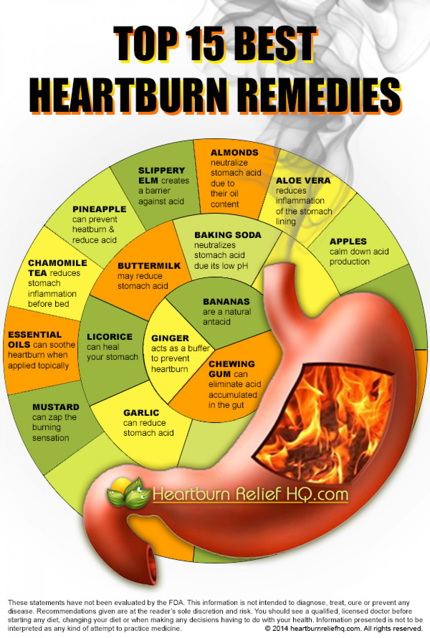 top 15 best heartburn remedies infographic | visual.ly