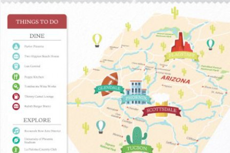 Top 15 Best Places to Dine and Explore in Arizona Infographic