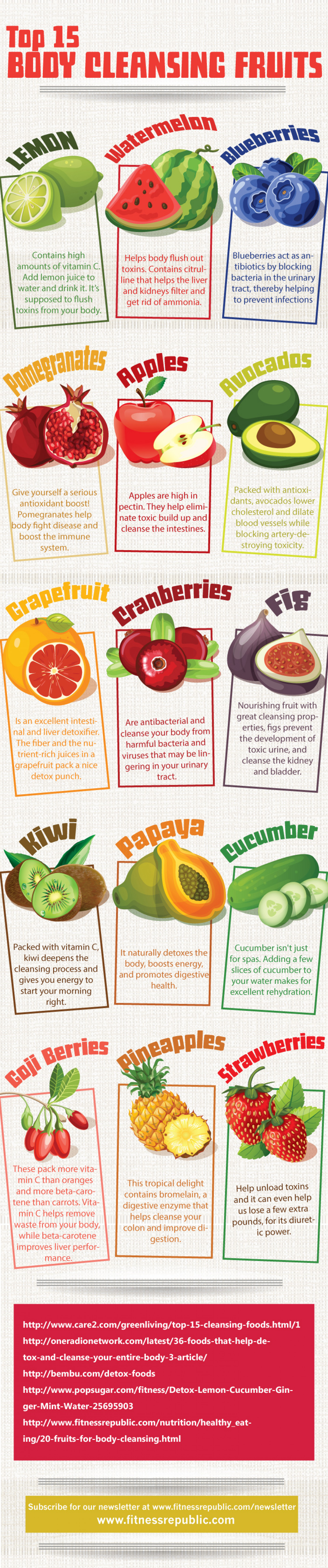 Top 15 Body Cleansing Fruits Infographic