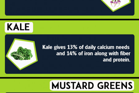 Top 15 Calcium Rich Vegetables Get Healthy Bones and Joints Infographic