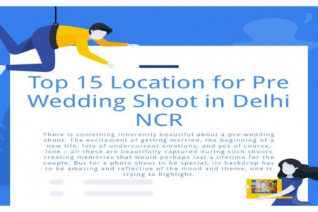 Top 15 Locations For A Pre Wedding Shoot In Delhi NCR Infographic