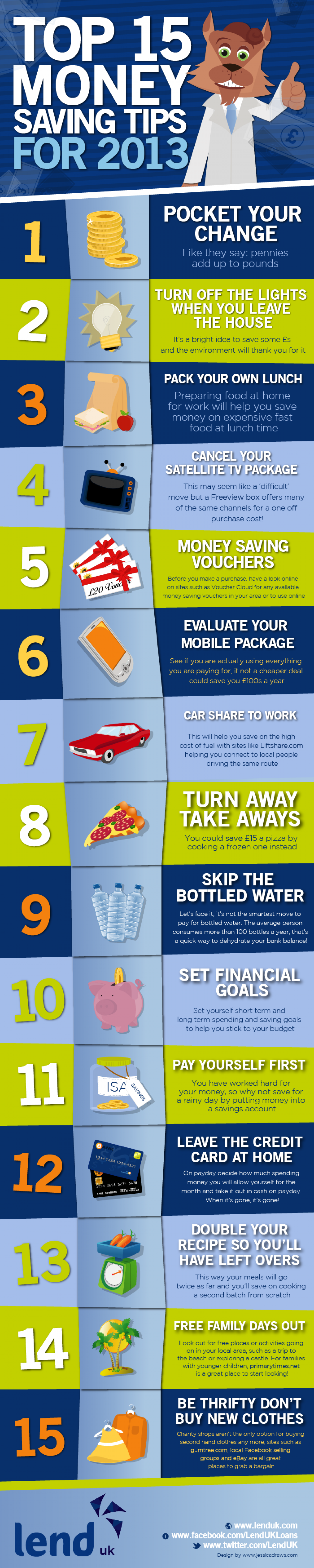 Top 15 Money Saving Tips For 2013 Infographic
