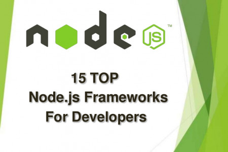 Top 15 Node.js Frameworks for Developers Infographic