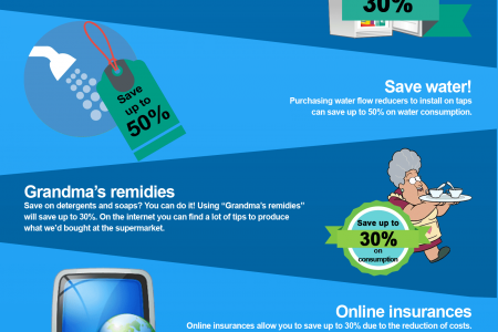 TOP 15 SAVING TIPS Infographic