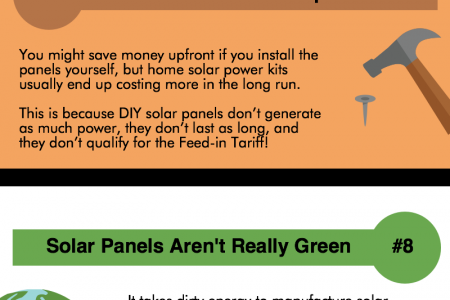 Top 15 Solar Energy Myths Infographic