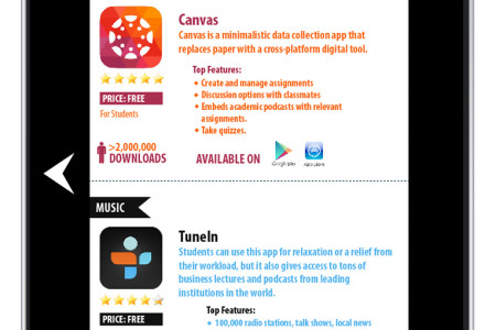 Top 16 Mobile Apps for MBA Students - Part 4 of 4 Infographic