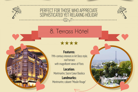 Top 16 most romantic hotels in Paris Infographic