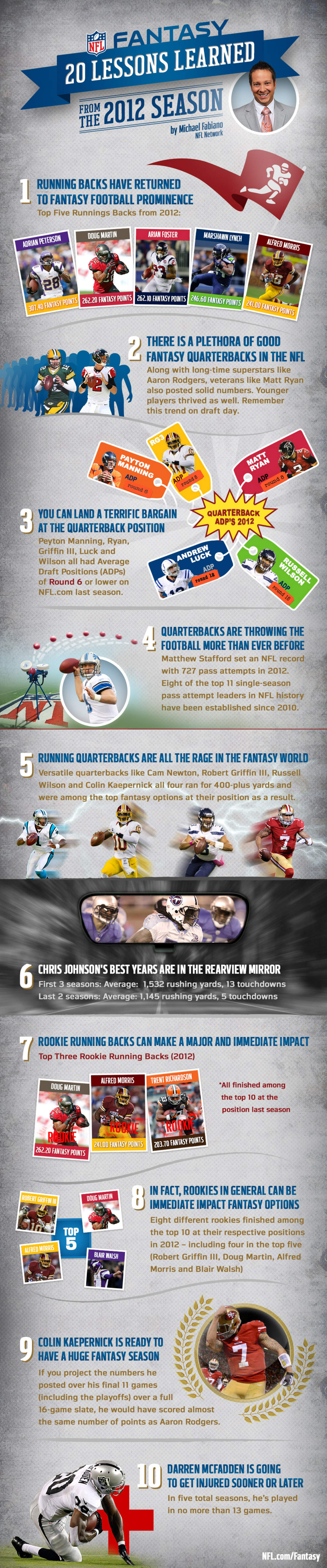 Top 20 Fantasy Football Lessons Infographic