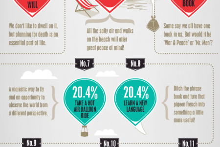 Top 20 Most Popular Things To Do Before You Kick The Bucket Infographic