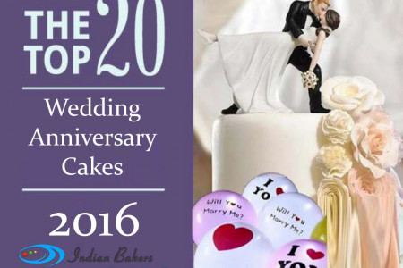 Top 20 Wedding Anniversary Cakes for 2016 Infographic