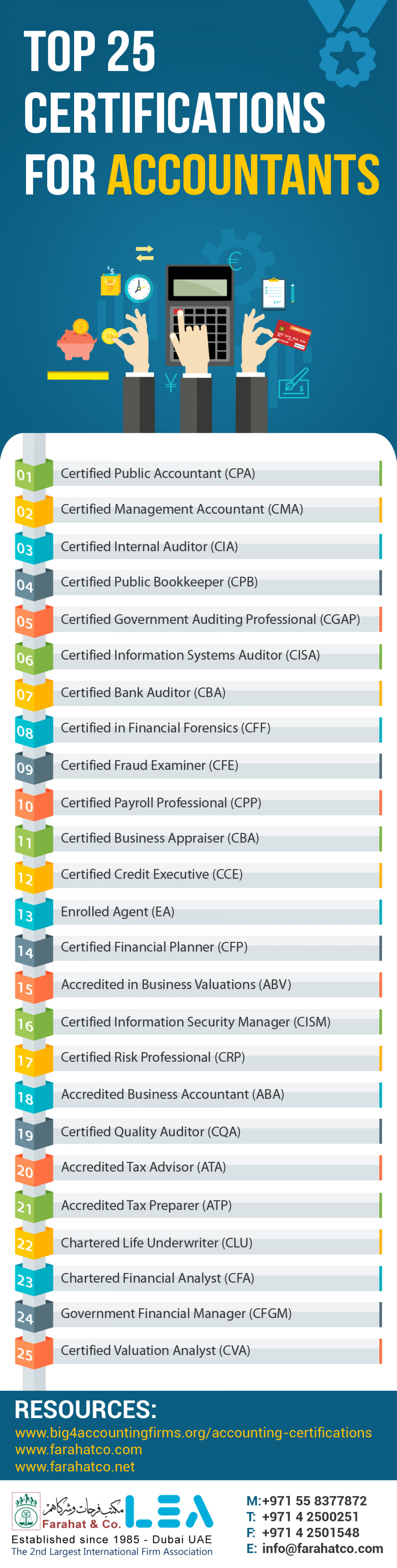 Top 25 Certifications For Accountants Visual