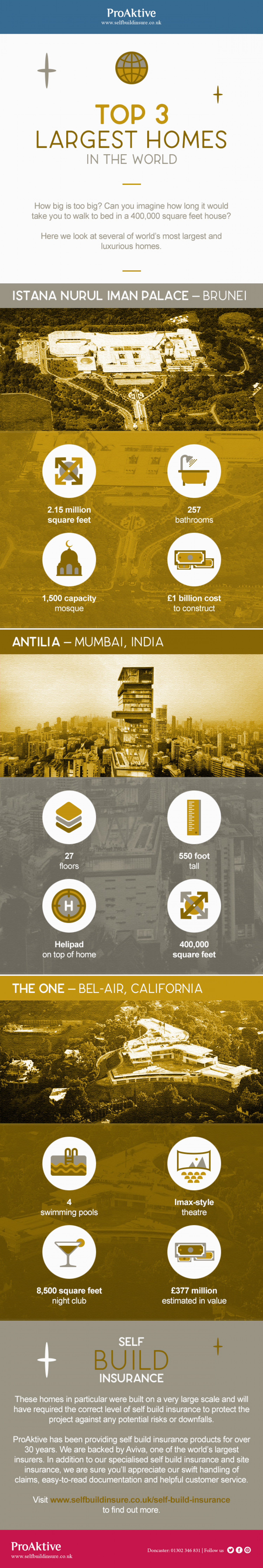 Top 3 Largest Homes in the World Infographic