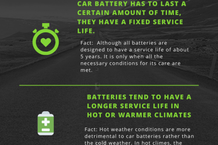 Top 3 myths about car battery debunked Infographic