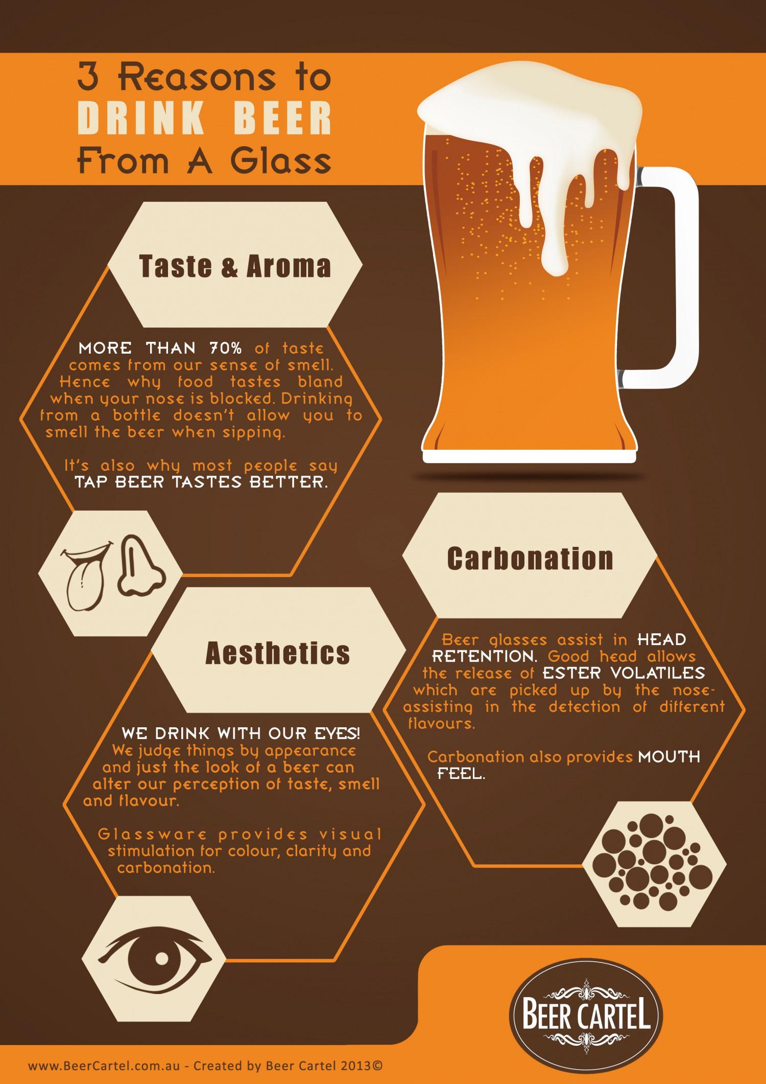 Top 3 Reasons To Drink Beer From A Glass Infographic