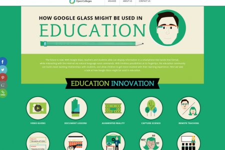 Top 30 Applications of Google Glass in Education Infographic