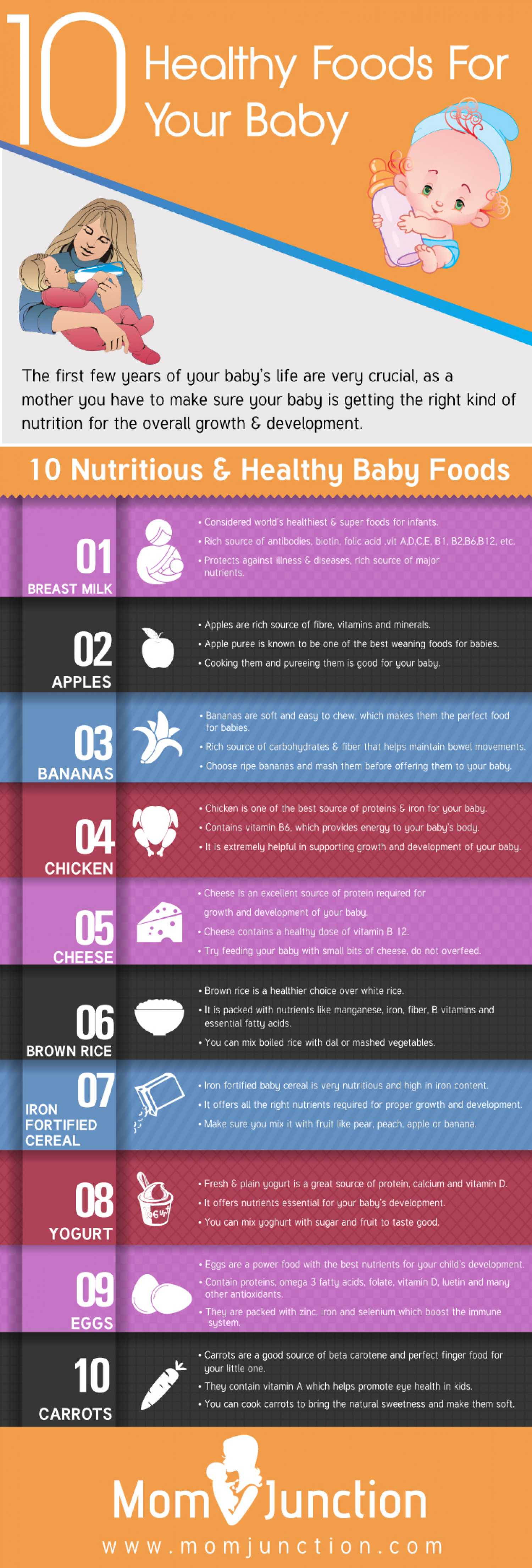 Top 30 Healthy Foods For Baby | Visual ly