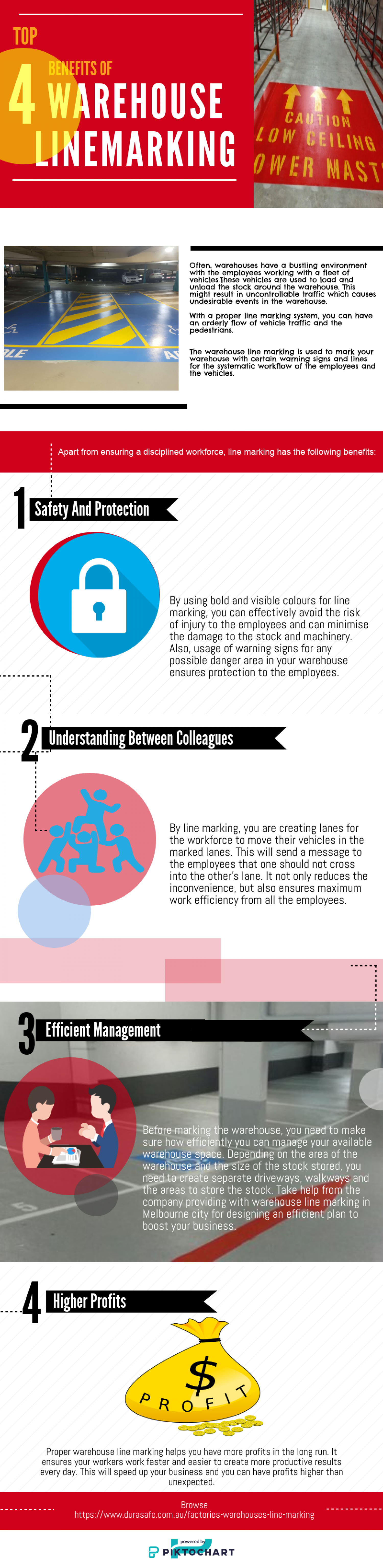 Top 4 Benefits Of Warehouse Linemarking - Infographic Infographic