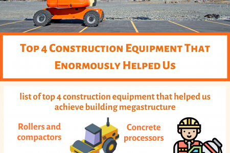 Top 4 Construction Equipment That Enormously Helped Us Infographic