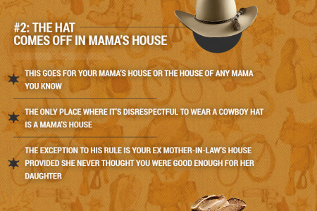 Top 4 Cowboy Hat Rules All City Folks Must Know Infographic