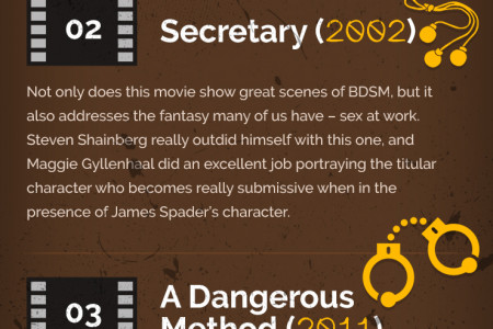 Top 4 Great Examples of BDSM in Movies Infographic
