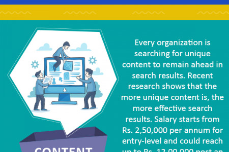 Top 4 Highest Paying Digital Marketing Jobs   Infographic