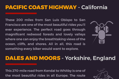 Top 4 Most Exciting Motorcycle Rides In The World Infographic