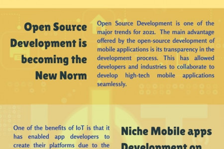 Top 4 Reasons Which Makes IoT The Future of Mobile App Development Infographic