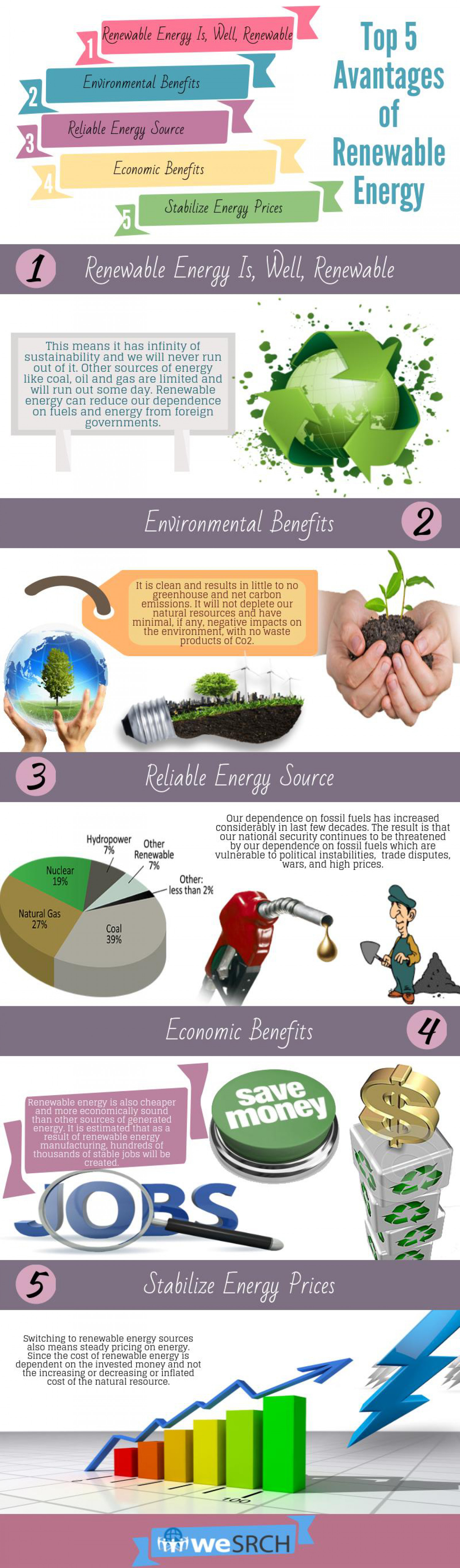 benefits of sustainability and developing the use of renewable sources of energy These countries could provide blueprints for the worldwide shift to renewable energy carbon sources worldwide of its gdp in developing renewable energy.