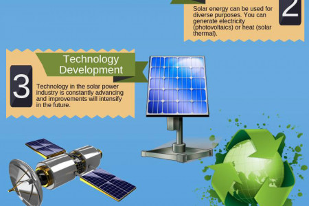 Top 5 Advantages of solar energy Infographic