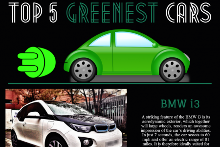 Top 5 American Electric Cars Infographic