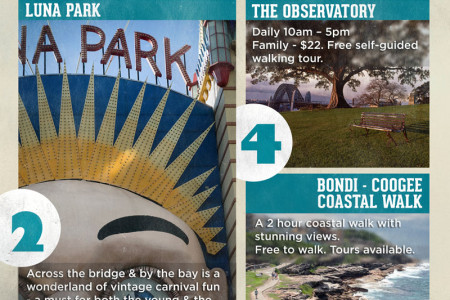 Top 5 Attractions in Sydney Infographic