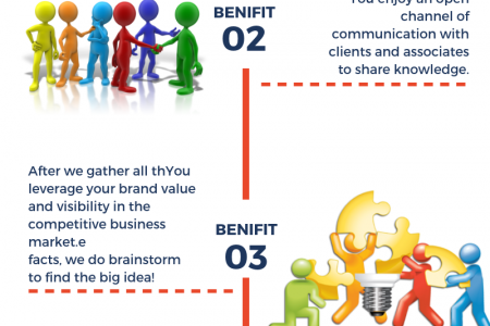 Top 5 Benefits of Business Networking Infographic