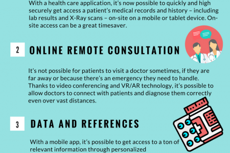 Top 5 Benefits of Developing a Healthcare Mobile App Infographic