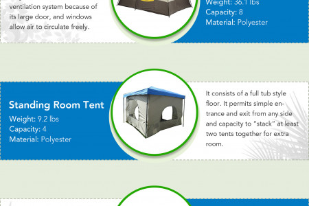 Top 5 Best Family Camping Tents Infographic