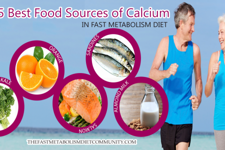 Top 5 Best Food Sources of Calcium in The Fast Metabolism Diet Infographic