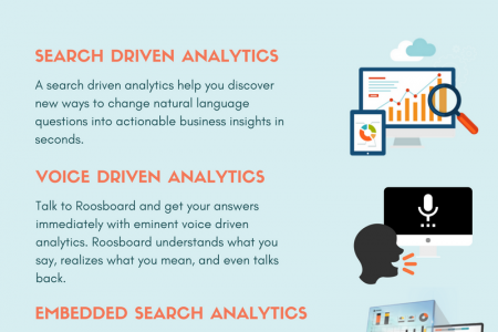 Top 5 Business Intelligence Trends 2018 | Roosboard.com Infographic