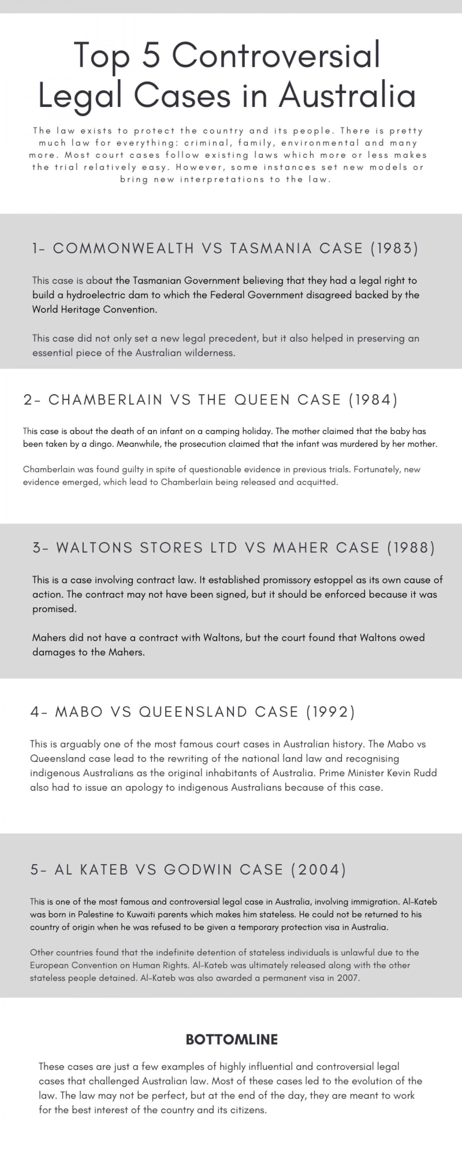 Top 5 Controversial Legal Cases in Australia Infographic