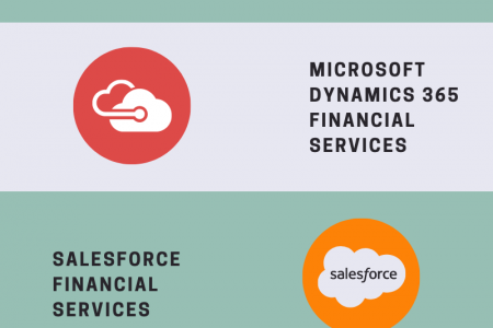 Top 5 CRM for Financial Advisors Software Driving Change Infographic
