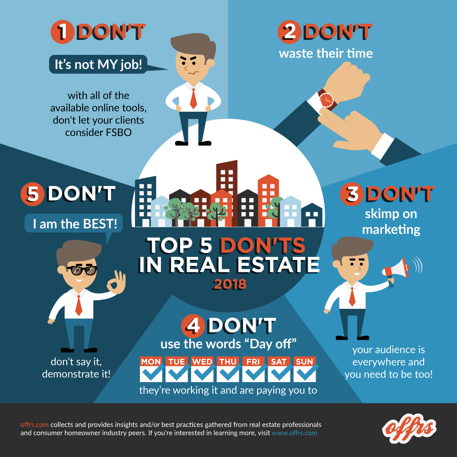 offrs.com Review: Top 5 Don'ts in Real Estate for 2018 - an offrs.com review Infographic