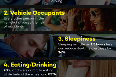 Top 5 Driving Distractions Infographic