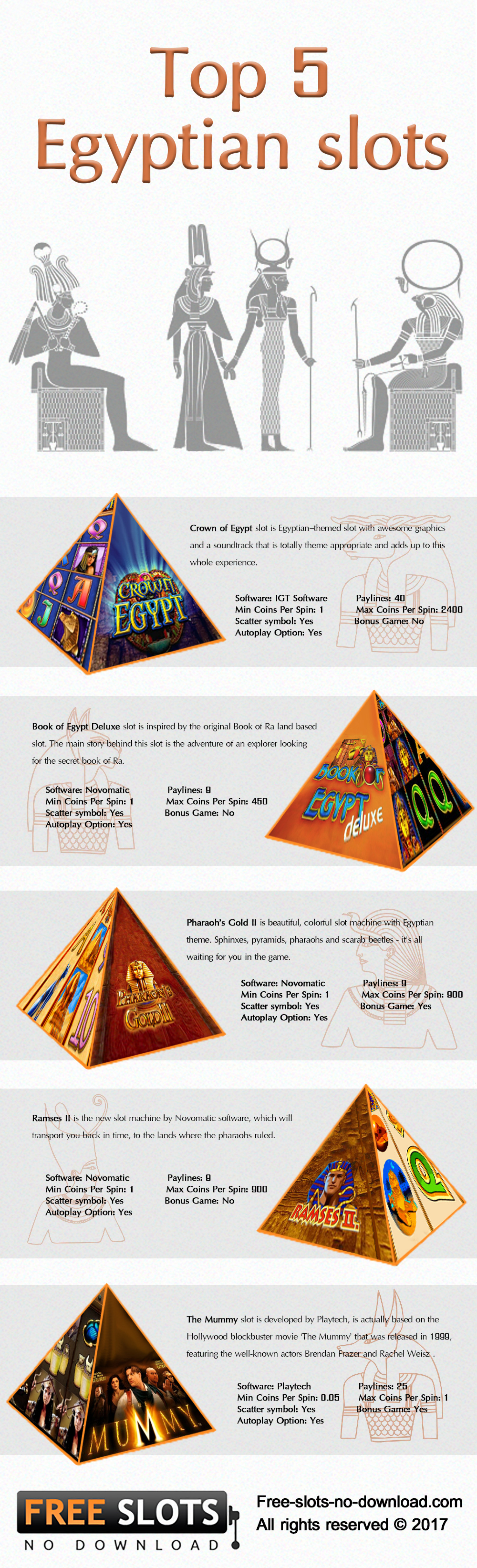 Top 5 Egyptian slots Infographic