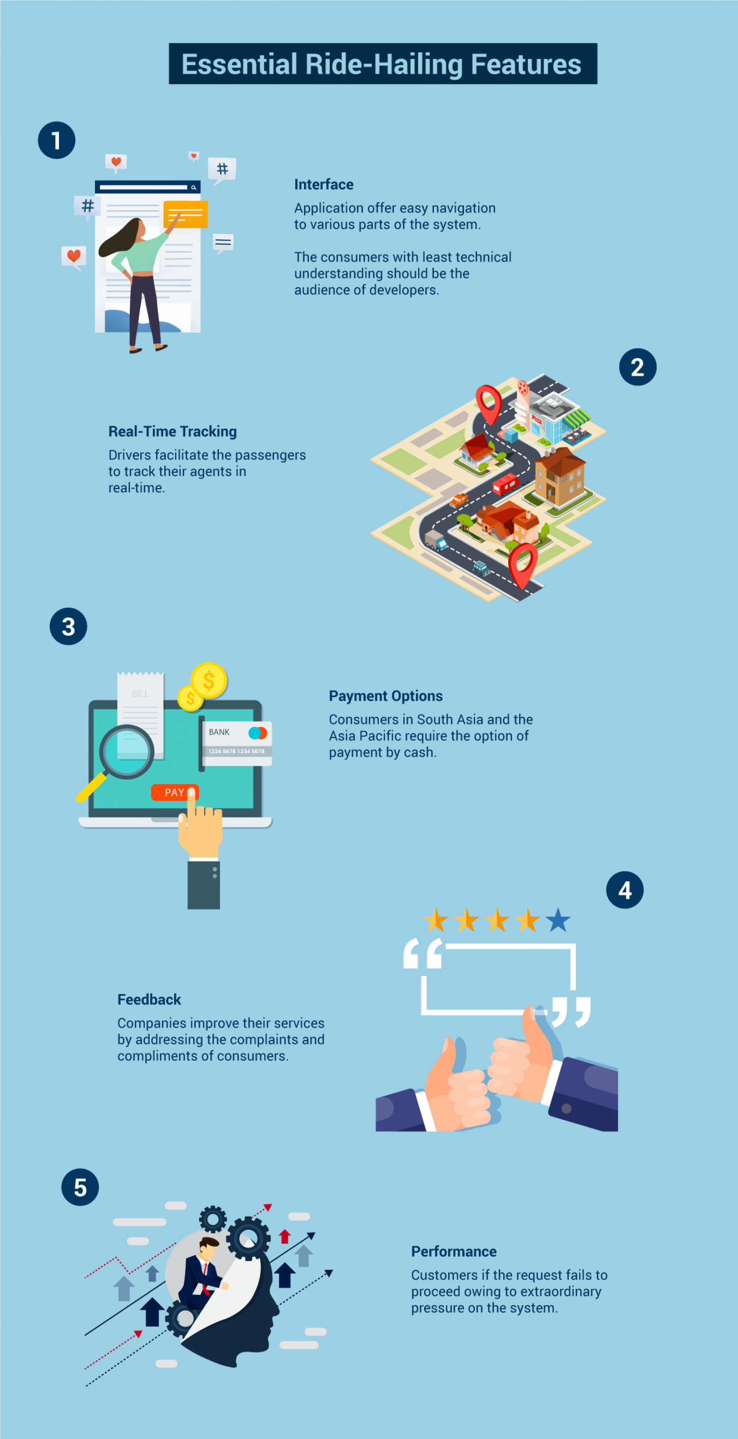Top 5 Essential Ride-hailing Features Infographic