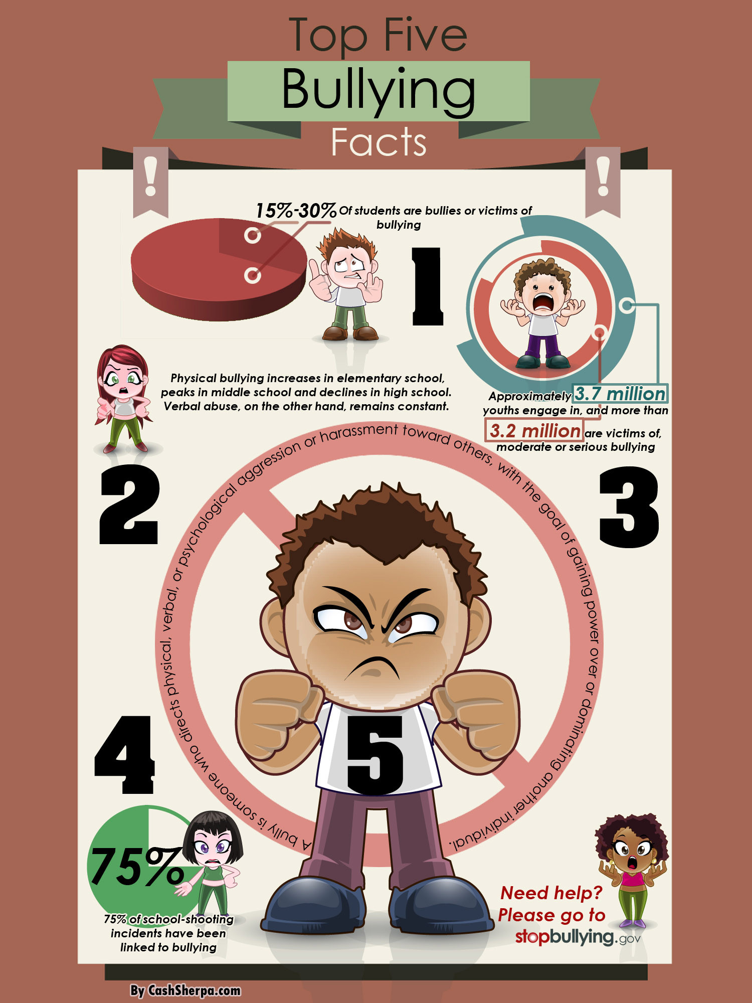 Top 5 Facts About Bullying Infographic