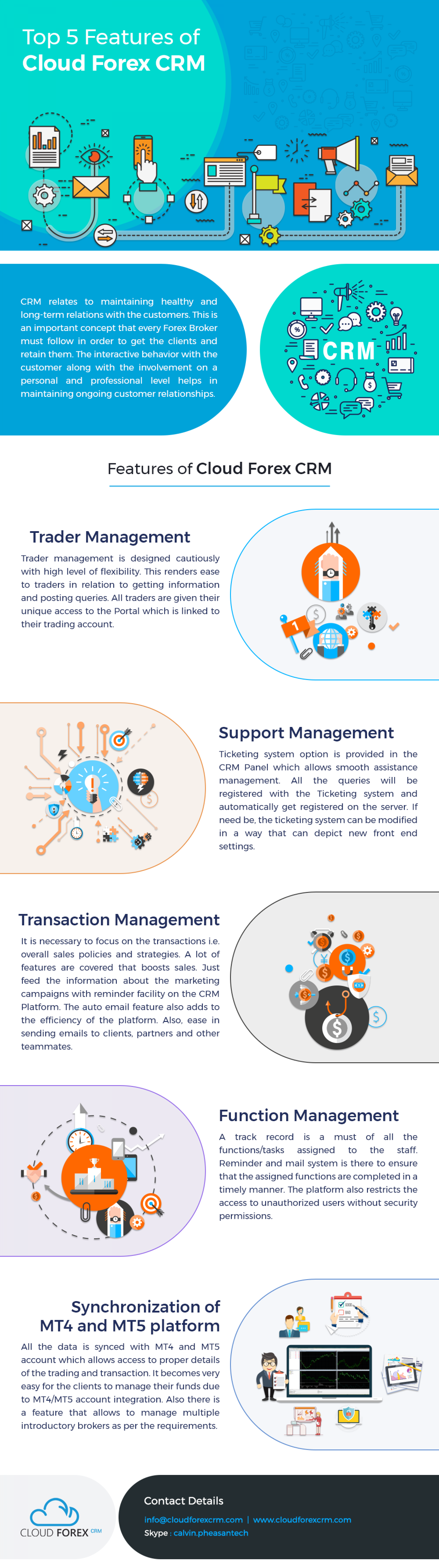 Top 5 Features of Cloud Forex CRM Infographic