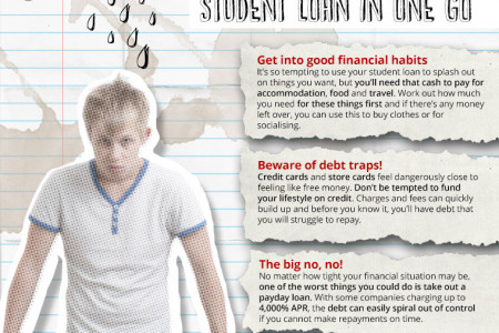 Top 5 Finance Tips for Students in the UK Infographic