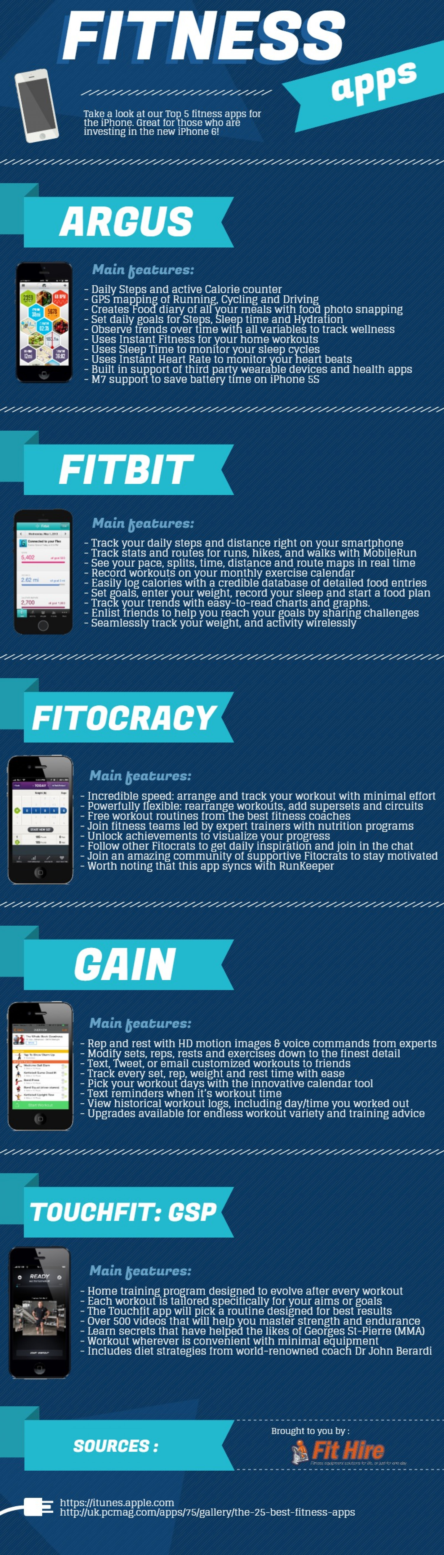 Top 5 Fitness iPhone Apps Infographic